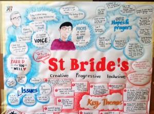 st Brides visual M top half